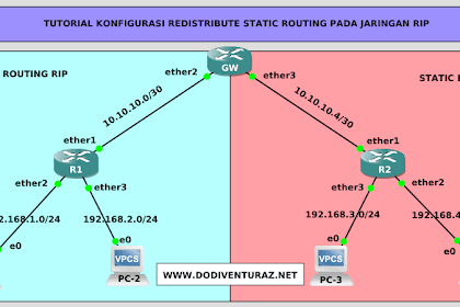 Tutorial Konfigurasi Redistribute Static Routing Pada RIP (Router Mikrotik)