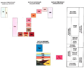 Kolom Stratigrafi Geologi Lembar Ponorogo