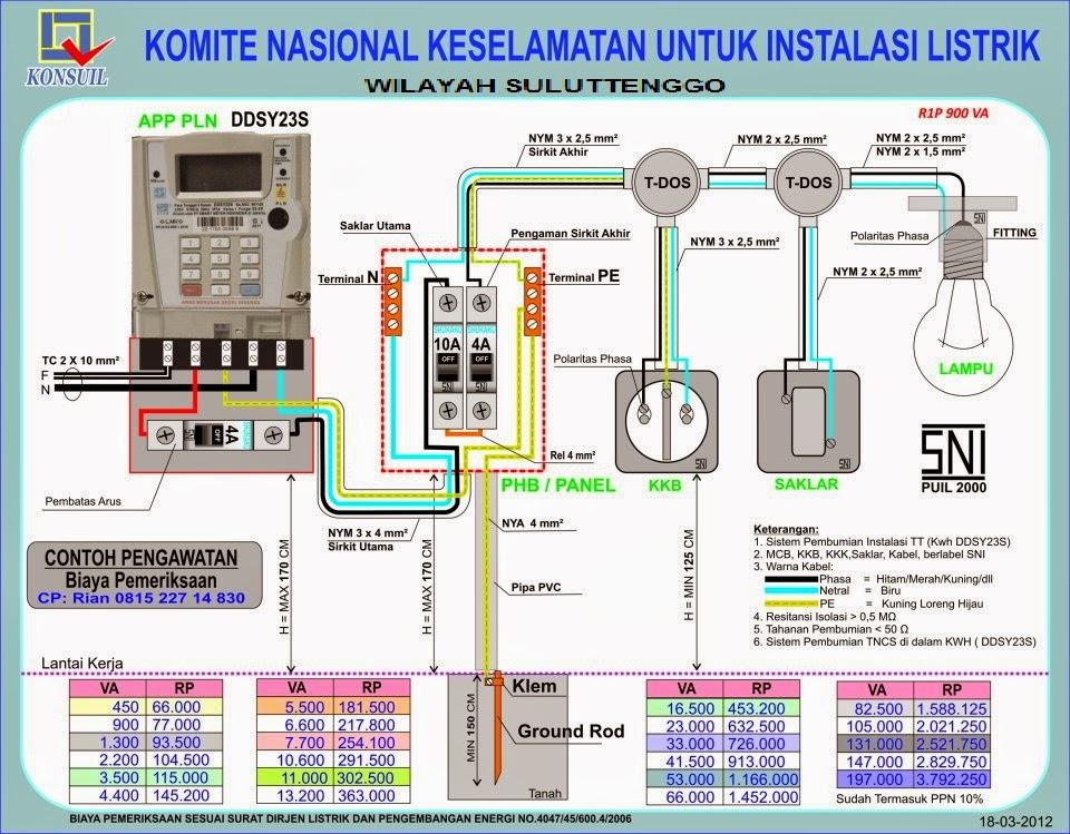 Wiring Diagram Kwh Meter Prabayar Wiring Diagram
