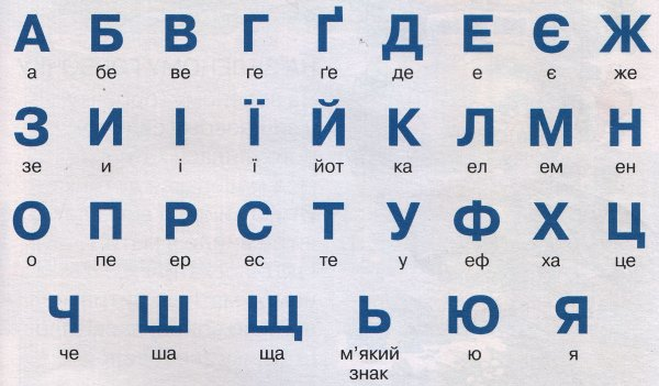 1 - Ukrainian alphabet