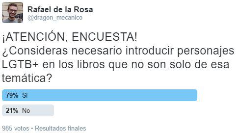 Personajes-LGBT-en-libros-de-otra-tematica-encuesta-79%-si-21%-no