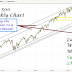 S&P 500 Technical Analysis: 23 August 2016, Tuesday, 3.15pm Singapore Time