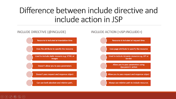 Difference between include directive and include action in JSP