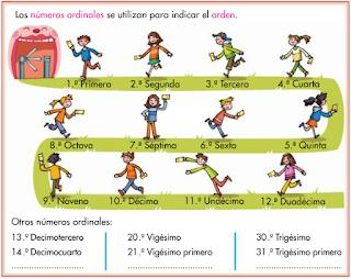 http://www.ceipjuanherreraalcausa.es/Recursosdidacticos/ANAYA%20DIGITAL/TERCERO/Matematicas/01_026_01ani/