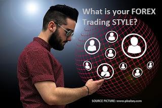 cara memilih gaya trading forex yang cocok dan nyaman dalam menghasilkan profit