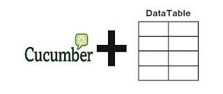 How to implement Datatable in cucumber