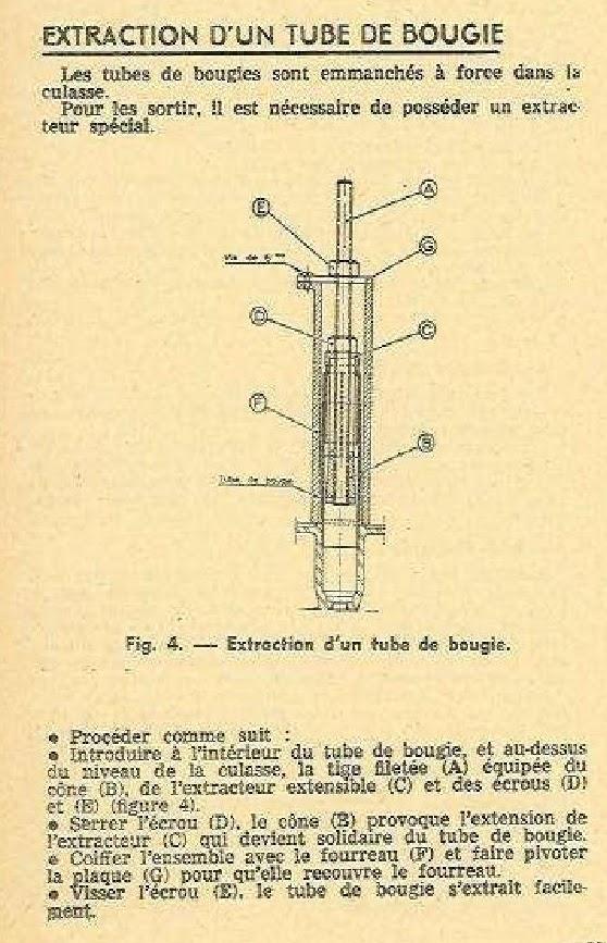 extracteur RTA