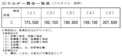 http://doro-chiba.org/nikkan_dc/n2017_07_12/n8373.htm