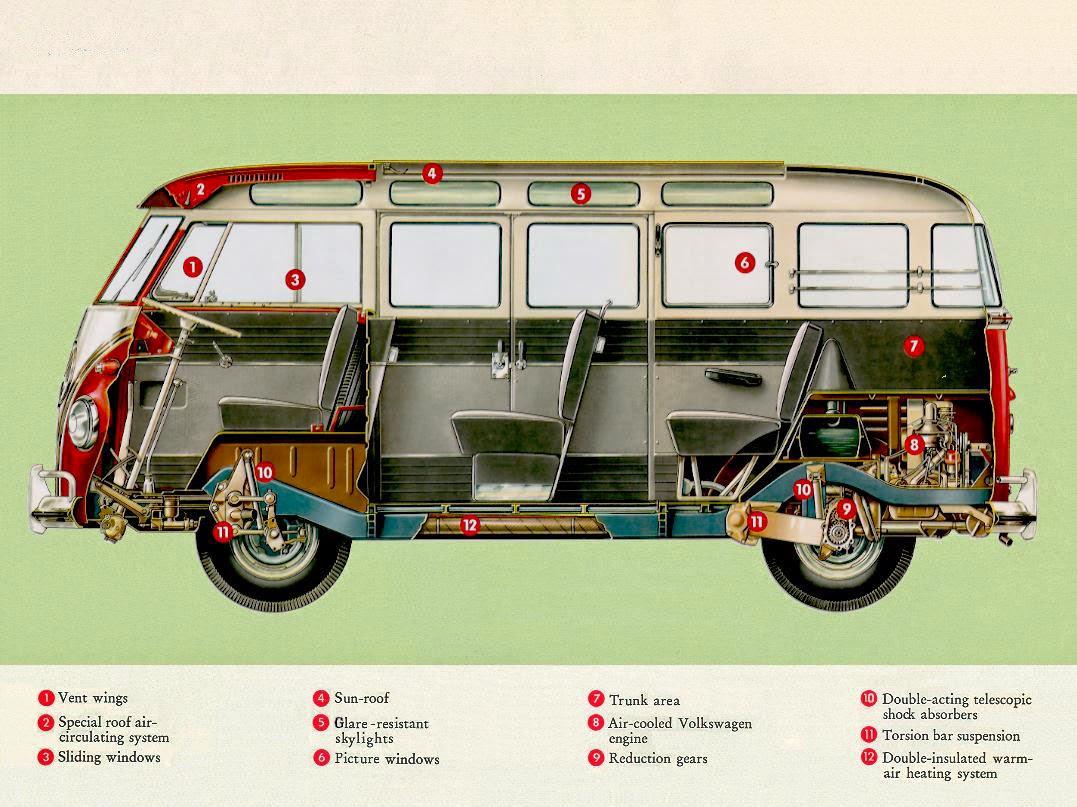 Volkswagen Type 2 >> My Love My Story Volkswagen Type 2