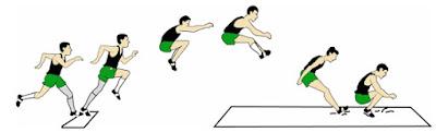 Teknik dasar cara melompat jauh