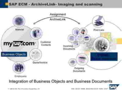 Qué es ArchiveLink - Consultoria-sap.com