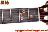 MI6 Acordes de guitarra