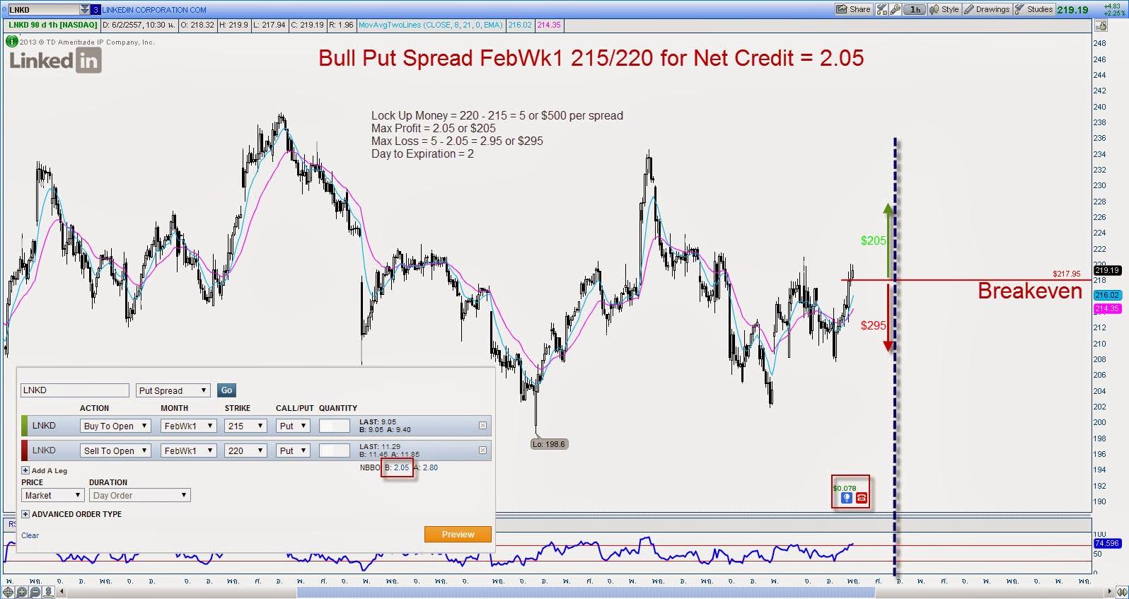 Fx options trader barclays linkedin