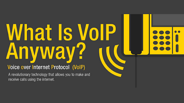 Image: What Is VoIP Anyway?