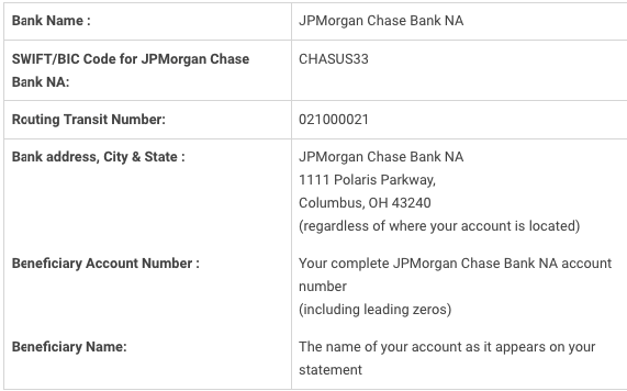 metro bank wire transfer instructions