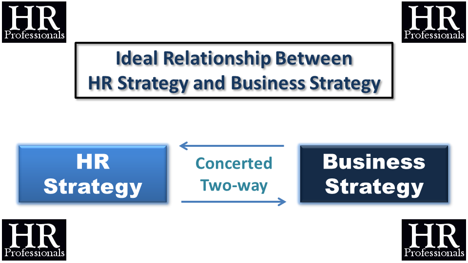 what should be the relationship between hrm and business strategy