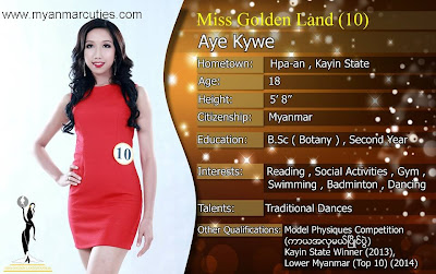 Aye Kywe