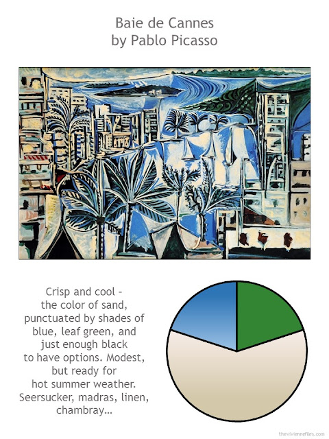 Baie de Cannes by Pablo Picasso with style guidelines and color palette