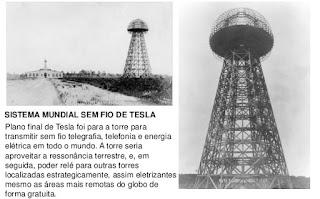 1. Nikola Tesla (1856-1943) - Torre de Tesla Projeto - Energia livre.