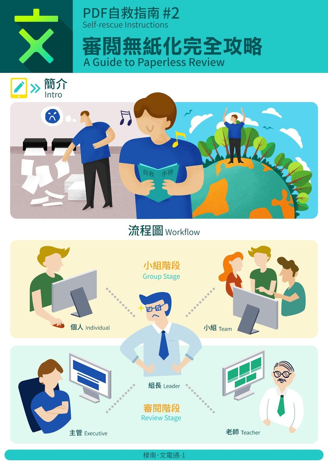 PDF審閱無紙化