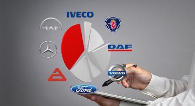 Gráfico com marcas de caminhão