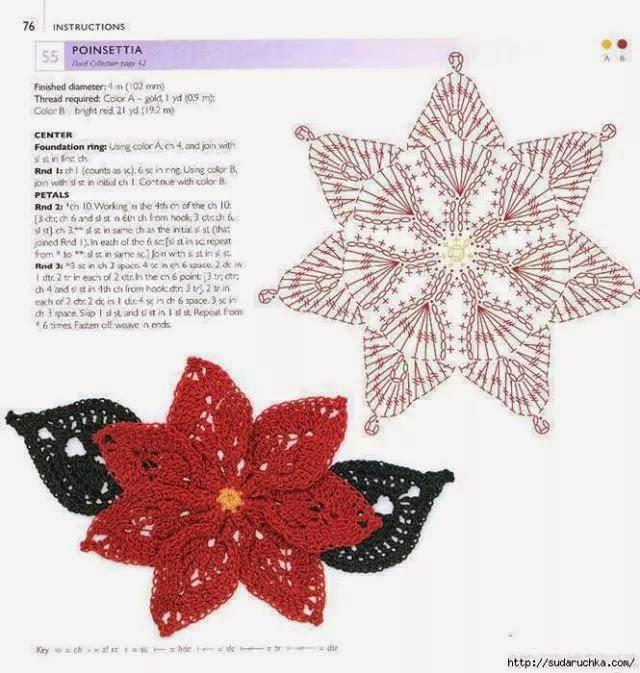 Favoloso I miei lavori all'uncinetto: Schemi uncinetto stella di Natale QF31