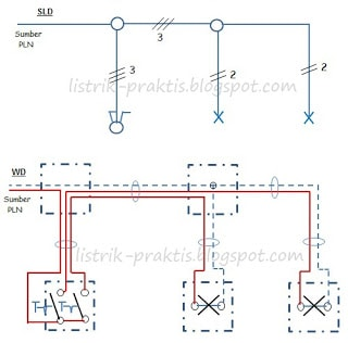 saklar%2B2%2B2-min Contoh Wiring Diagram Listrik on led circuit diagrams, friendship bracelet diagrams, internet of things diagrams, electrical diagrams, smart car diagrams, troubleshooting diagrams, transformer diagrams, honda motorcycle repair diagrams, sincgars radio configurations diagrams, pinout diagrams, motor diagrams, switch diagrams, lighting diagrams, hvac diagrams, battery diagrams, electronic circuit diagrams, series and parallel circuits diagrams, engine diagrams, gmc fuse box diagrams,