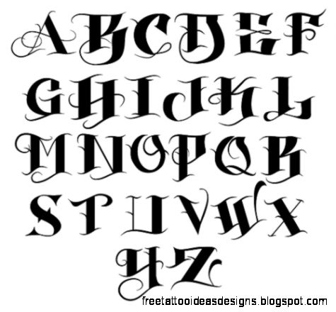 Tattoo Designs Tattoo Letters See more ideas about tattoo lettering, tattoo lettering styles, tattoo fonts. tattoo designs blogger