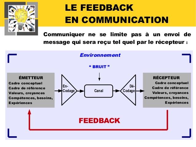 L'IMPORTANCE DU FEEDBACK DANS LA COMMUNICATION ...
