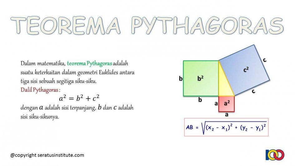 Jawaban Pg Uji Kompetensi Bab 6 Mtk Halaman 45 Kelas 8 Teorema Pythagoras Basbahanajar Com
