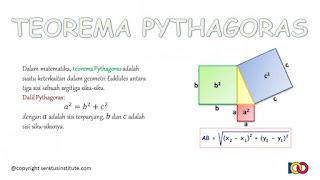 Jawaban PG Uji Kompetensi Bab 6 MTK Halaman 45 Kelas 8 (Teorema Pythagoras)