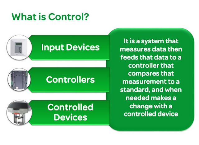MCQ on Building Controls I: An Introduction to Building Controls | Primo Engineering