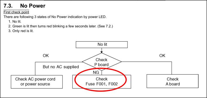 Panasonic TH-P42X30K Plasma TV Power Board Fix « DIY Electronics
