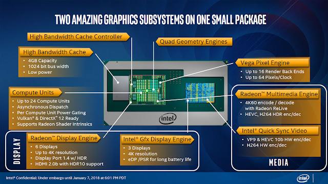 Intel's 8th Gen G-series processors pack RX Vega M graphics 3