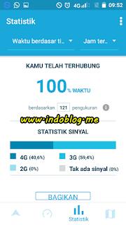 Wilayah Jaringan 4g Indosat
