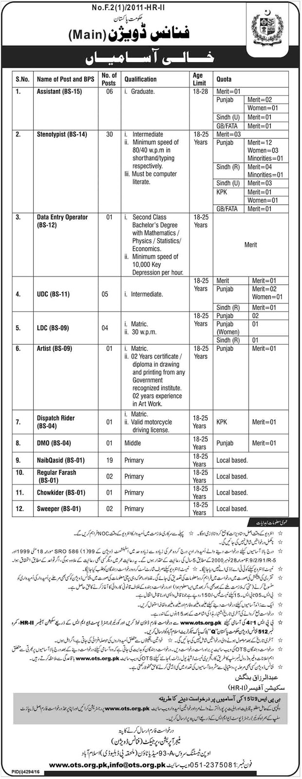 Ministry of finance division Islamabad jobs 20 feb 2017