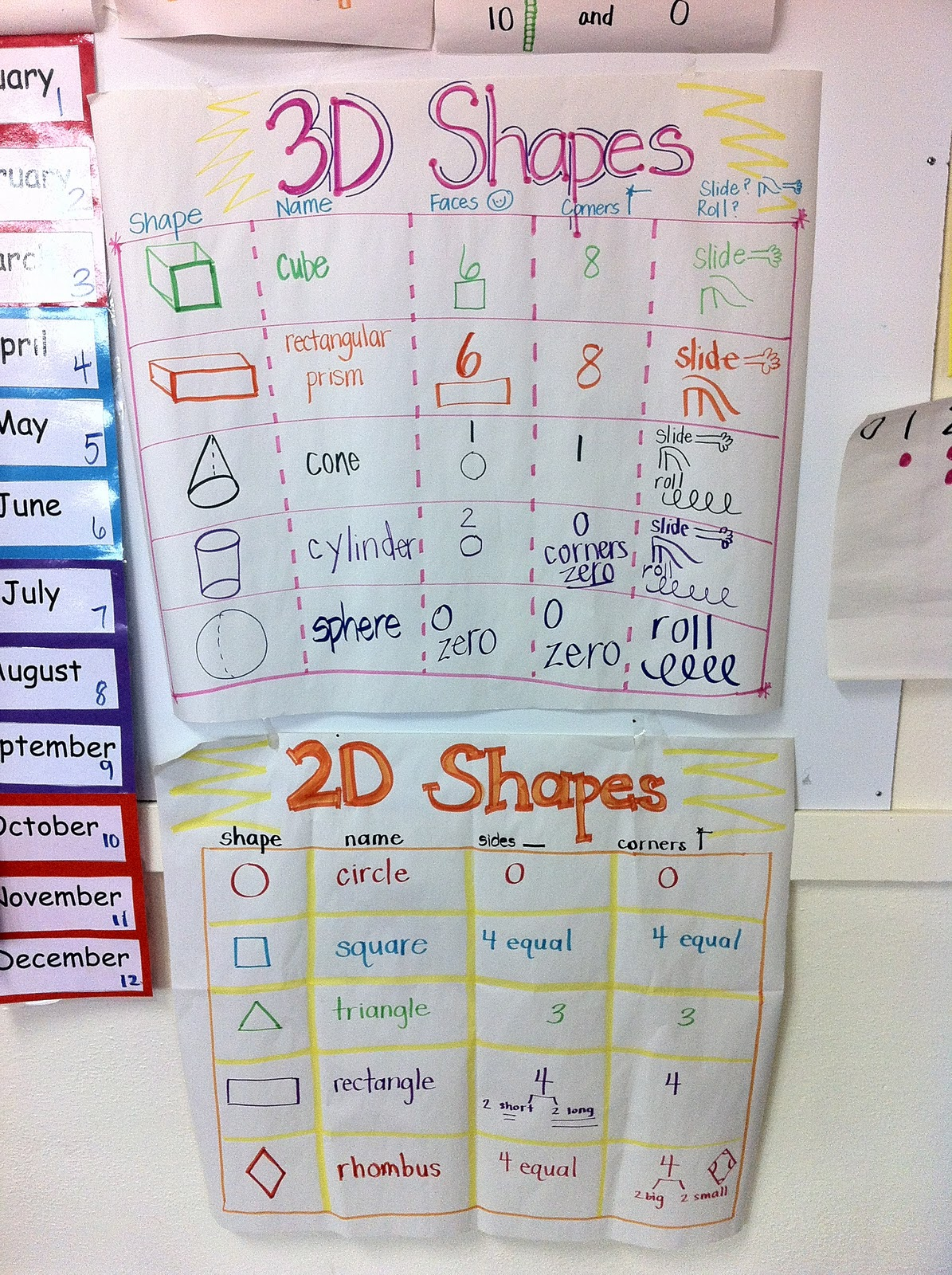 3d Anchor And Charts Shapes 2d