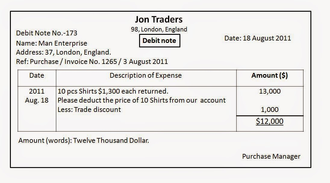 Debit Note Issued By Supplier Templatebillybullock – Debit Note Issued by Supplier