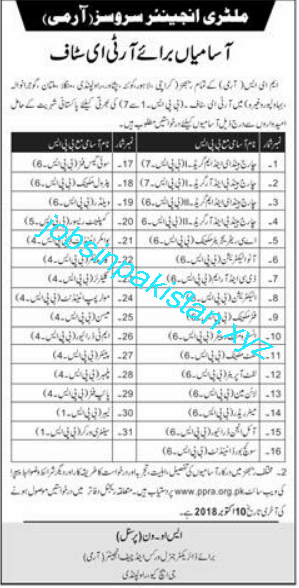Military Engineering Service Jobs 2018 Advertisement