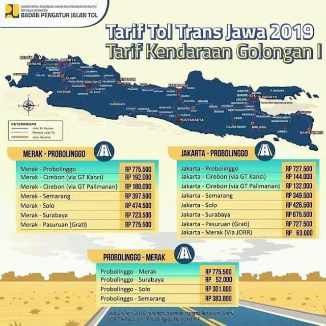 Tarif Tol Trans Jawa Golongan 1 Terbaru