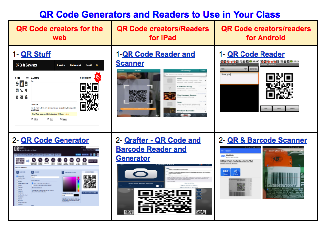 Teachers Guide to Using QR Codes in Classroom ...