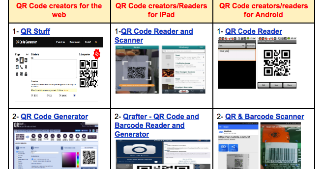 Teachers Guide to Using QR Codes in Classroom | Educational