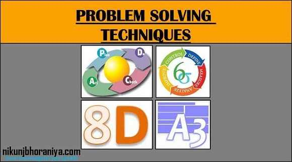 What is Problem? | Problem Solving Method | Problem Solving Techniques with example