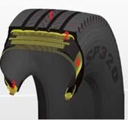 Dunlop lança novo pneu para caminhões no Brasil