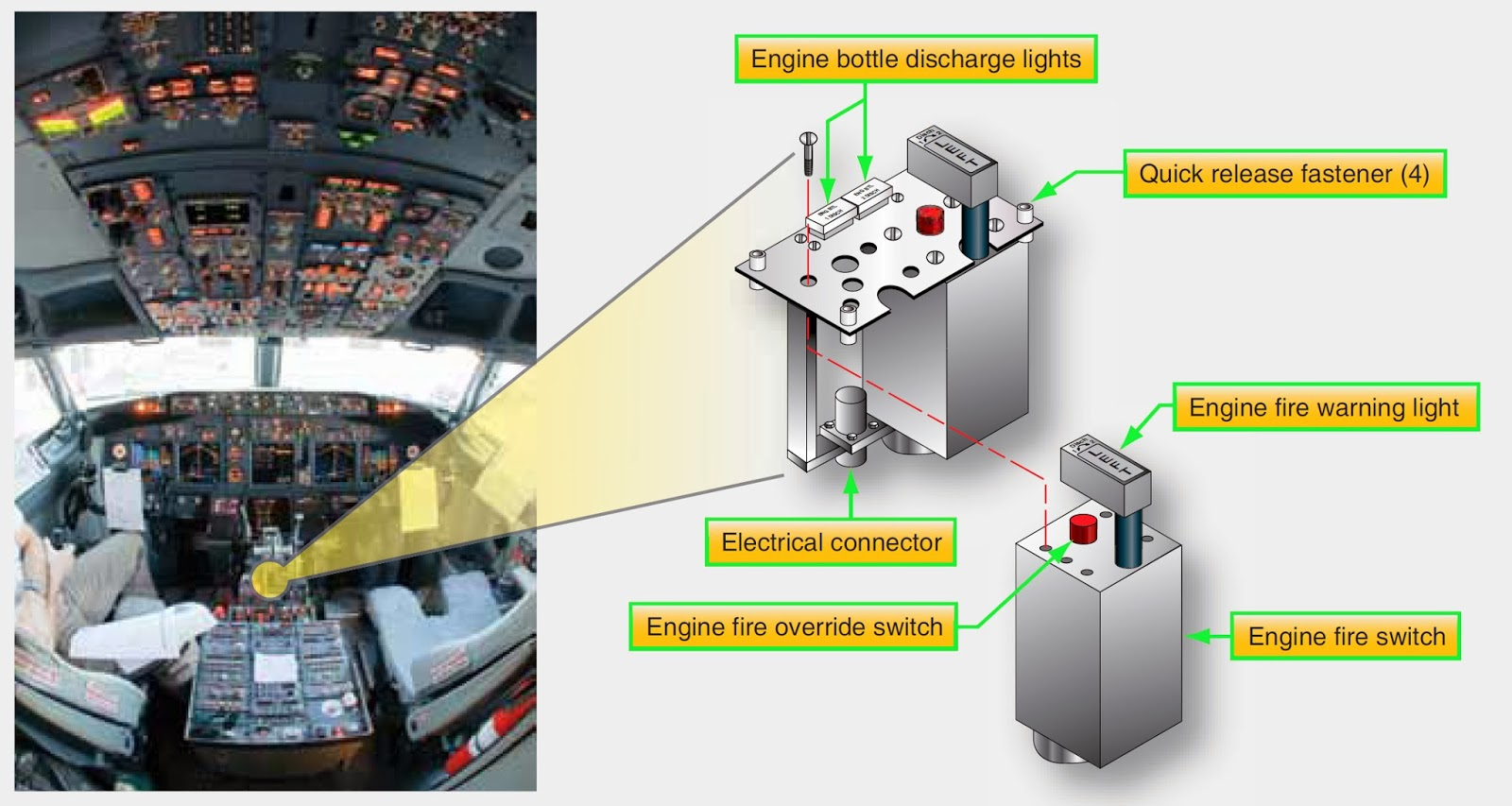 hight resolution of boeing 777 aircraft fire detection and extinguishing system