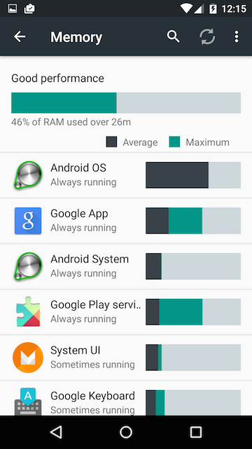 application of android os android m when apps are powerful 22329