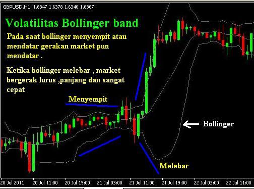 Bollinger pada bollinger bands pdf free download