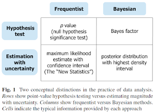 The Bayesian New Statistics – finally published
