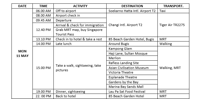 Making itinerary for your trip curlnology that is the example of my itinerary to singapore last year i know it wasnt too perfect but after many trips i had ive learnt lots of thing about making altavistaventures Image collections