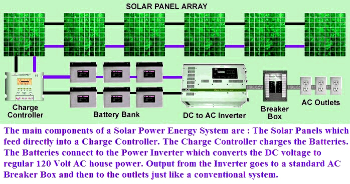 Fence Charger Circuit Diagram Moreover Solar Powered Fence Charger